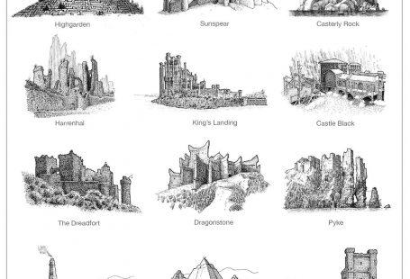 Game of Thrones Architecture