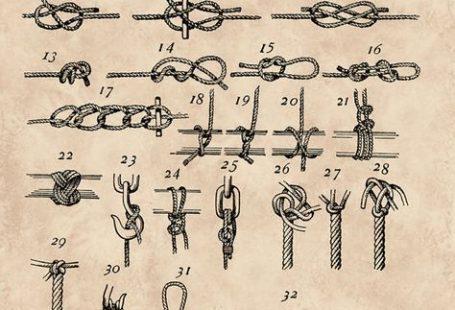 PRINTABLE Marine Knots Art, Nautical art, Sailor knots print, Sailor gift, Sailing school decor, Seaside wall decor, Marine knots poster.