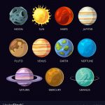 Planets of solar system vector cartoon set on dark sky space background. Mars and pluto, neptune and venus, uranus and saturn illustration. Download a Free Preview or High Quality Adobe Illustrator Ai, EPS, PDF and High Resolution JPEG versions.