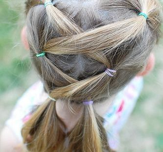 20 Beautiful Easy and Cute Hairstyles for Little Girls  #beautiful #girls #hairstyles #little