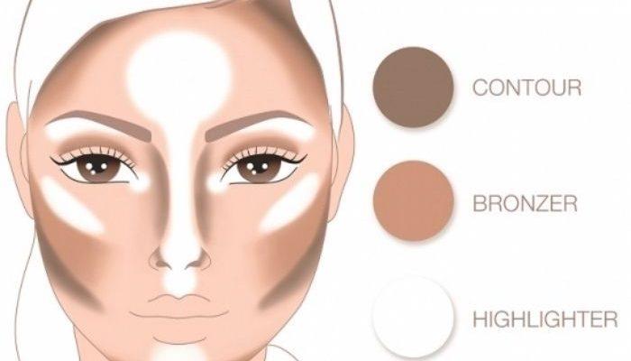 1001  Tipps und Tricks um eine Make up Konturierung zu erzielen #erzielen #konturierung #tipps #tricks