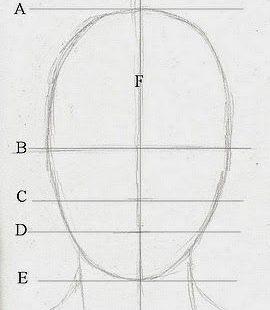 ein normales weibliches Gesicht, das ich von Grund auf gezeichnet habe - wie man zeichnet